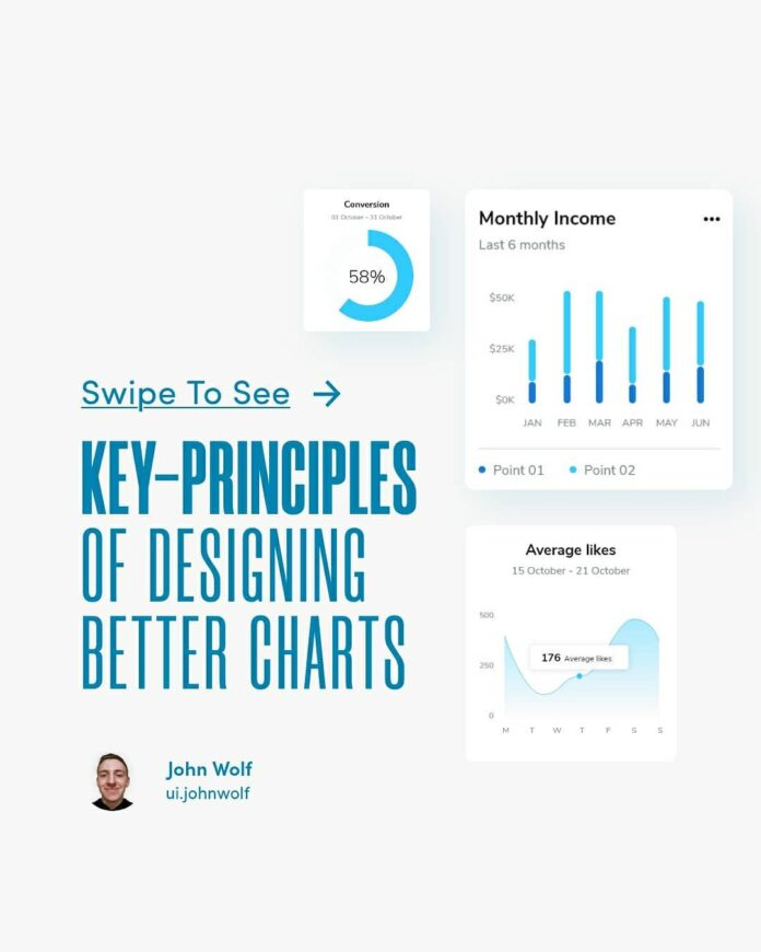 Key Principles That Will Help You Design Better Charts!