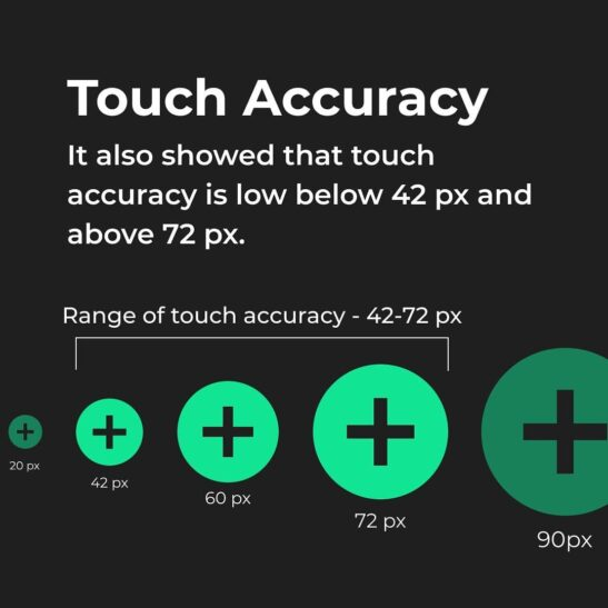 touch accuracy