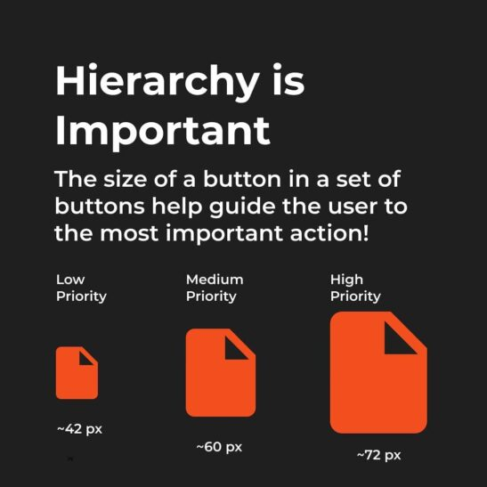 button hierarchy